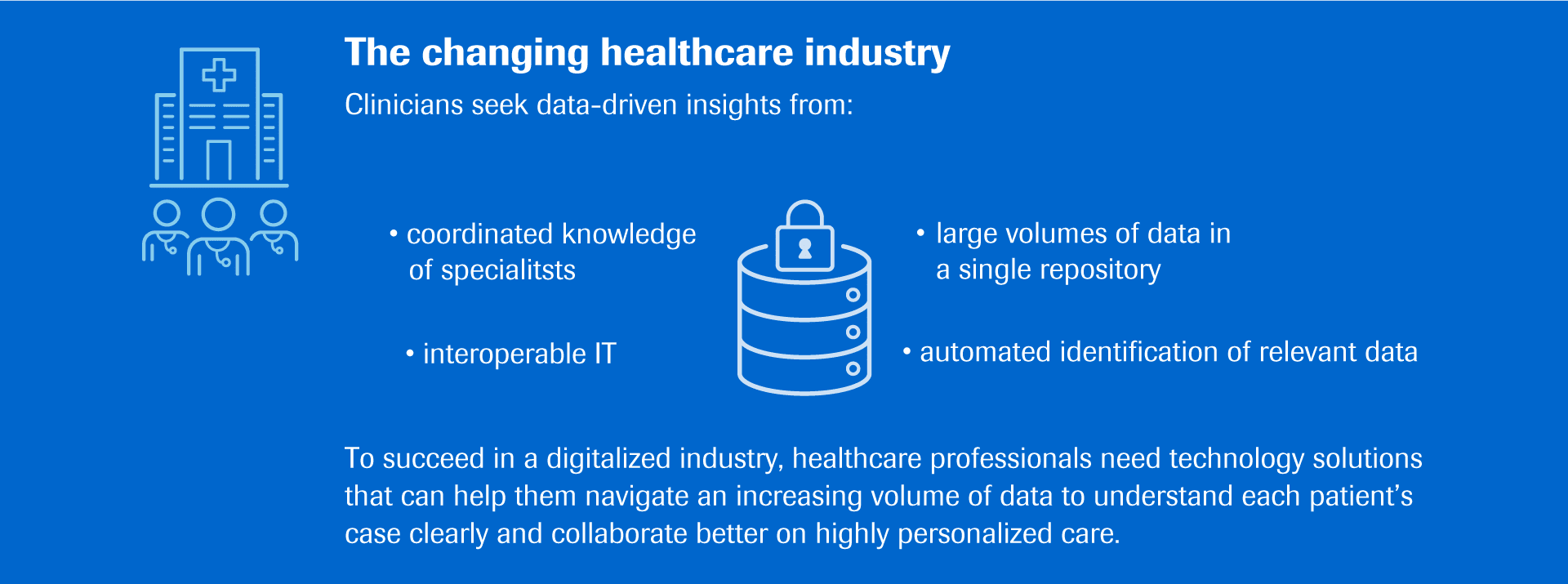 NAVIFY® Infographic: The changing healthcare industry