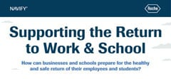 Thumbnail from NAVIFY® Infographic: Supporting the Return to Work & School